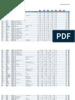 EWS Rankings Men Round 5