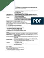 dermatology study guide
