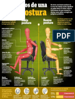 Los peligros de una mala postura