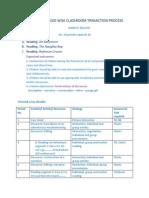 Unit Plan Cum Peroidwise Classroom Trnsaction Process