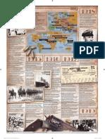 INFOGRAFIE 100 de ani de la Marele Război
