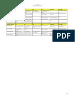 admin conf final schedule 2014