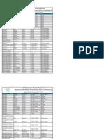 Lista+Registrados+Ordem+Alfabética++DCB