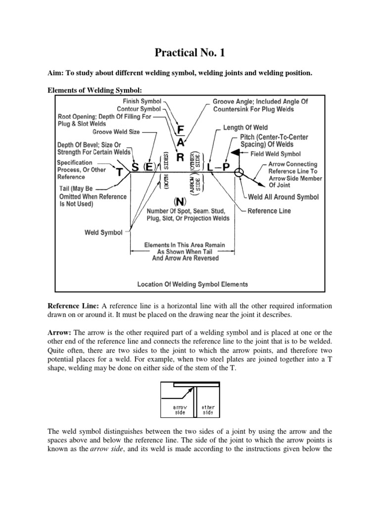 Welding Symbol And Its Position Welding Geometry