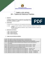 Tabela de Historicos Padrao 2008