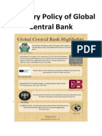 Highlights on Global Central Bank Policy Rates as on July 2014