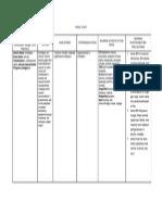Amlodipine  drug study