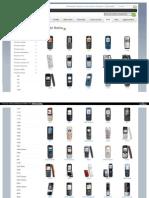Ricambi Nokia. Catalogo completo