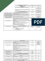 Requisitos Para Operar Un Restaurantey Normas Oficiales