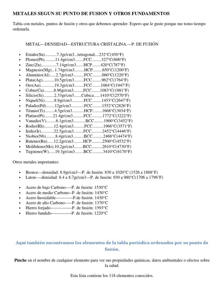 1526000810v1 - Tabla Periodica De Los Elementos Densidad