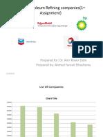 Top 5 Petroleum Refining Companies