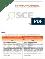 Cuadro Comparado - Mayo 2014 - Modificacion DS 080