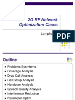 2G RF Network Optimization Cases