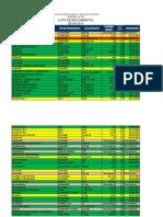 Lista de Med Ceass Abril-2014