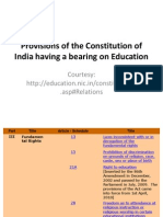 Educational Provisions of the Constitution of India (1)