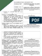 Analisis Mensaje Presidencial 2014