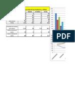 Practica 11, Insertar Graficas a Excel Daniel Vallejo Múnera 8A.xlsx