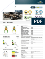 Dacia Duster Euro NCAP Results