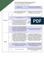 Analogia Modelo OSI