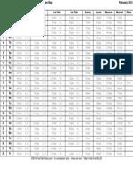 Tide Chart Feb 2014