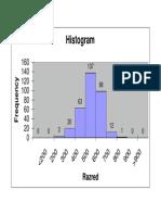 Histogram - broj zrna