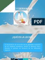 Leche y Derivados (1) (1) (1)