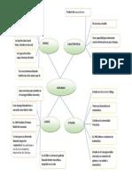 Jhon Nash PDF