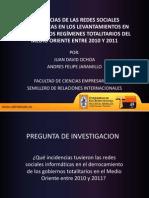Redes_Sociales_RI_USB.ppt