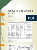 Produccion de Energia a La Red Biomasa