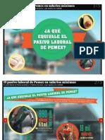 Pas Ivo Labor Al Pemex