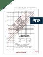 Corriente de Cortocircuito Para Conductores de Cobre Con Aislamiento Termoplástico