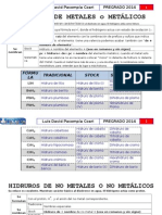 nomenclatura 2.docx