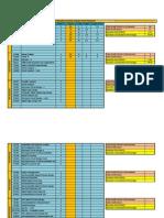 GPA Calculator v2