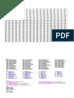 Llista de Repetits MEgacracks 2006