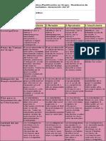 1 -  Proyecto Investigativo-Planificación en Grupo Residencia de Estudiantes. Generación Del 27