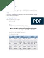 噪声系数测量 NF test