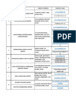 Directory of oil company