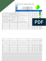 Plan de Accion - Auditoria Febrero 2014