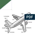 Partes Del Avión