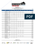 47567 Dhi Me Results Tt