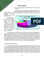 Tabla PeriodicaS