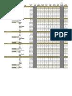 2012-2014 FY Board Member Attendance