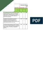 Evaluacion de Ley29783 Inc Ley 3022 y Su Regl