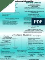 Teorías en Educación (Filminas Método)