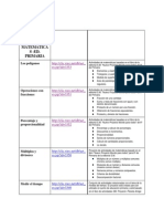 Actividades Clic Del Área de Matemáticas-ed. Primaria