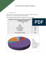 Representación Gráfica de Variables Económicas