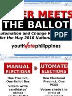 Voter Meets the Ballot - Niel Lim - November 2009