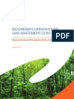 Indonesia Ghg Cost Curve English