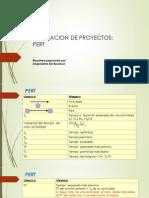 Planeacion de Proyectos-pert