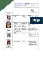 Profile of EC Members